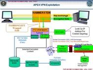 NSA-slides
