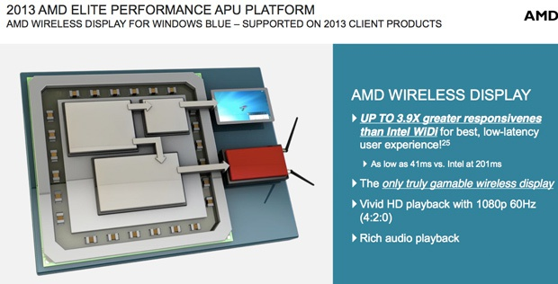 AMD Wireless Display