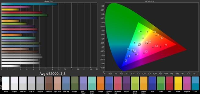 Epson EH-TW750 colorchecker