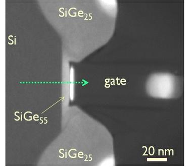 Rmg-transistor