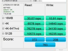 SSD IOPS net