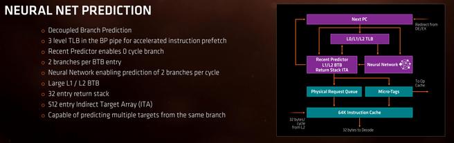 Neural net branch prediction