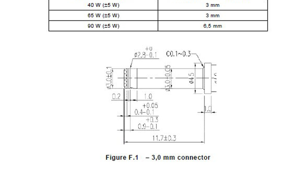 IE Connector 2