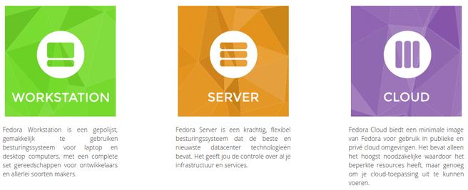 Fedora workstation server cloud