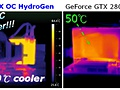 MSI 280GTX Hydrogen temperatuur