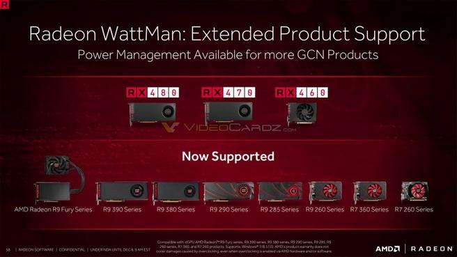 Crimson ReLive WattMan