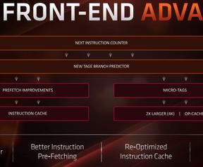 Frontend-verbeteringen Zen 2