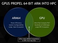 Nvidia Tesla ARM