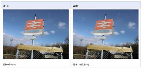 Google WebP beeldformat compressie voorbeeld