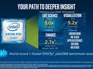 Intel Xeon Phi & Omni-Path