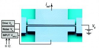 Nano-AND-gate