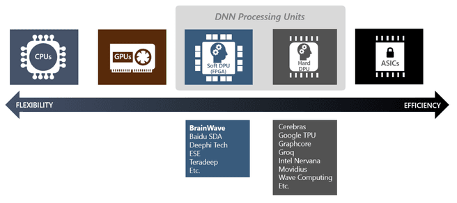 Microsoft Brainwave-slide