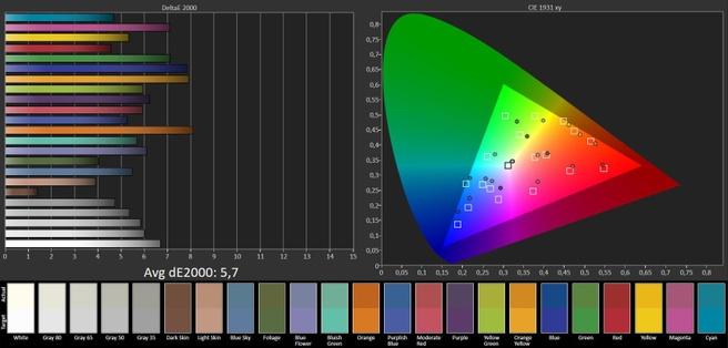 Optoma HD29e
