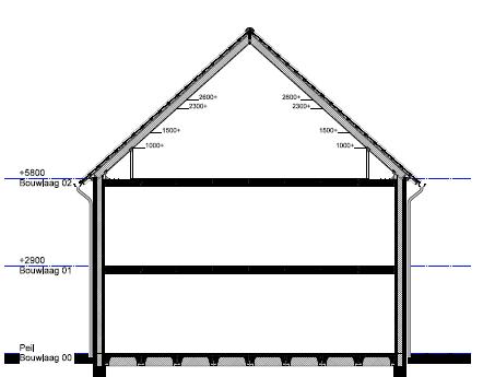 https://tweakers.net/i/AKRDPoYuMq-MGdllNBcmf-e_brE=/full-fit-in/4000x4000/filters:no_upscale():fill(white):strip_exif()/f/image/jFa4n3oXHxA0MAqGgitlmhNi.png?f=user_large