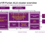 Imagination Furian-architectuur voor PowerVR