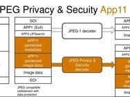 Jpeg Pleno XS en Security