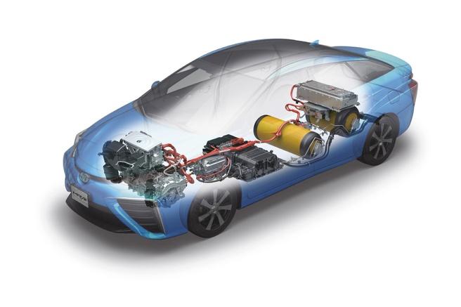 Een doorsnede van de componenten van de Toyota Mirai