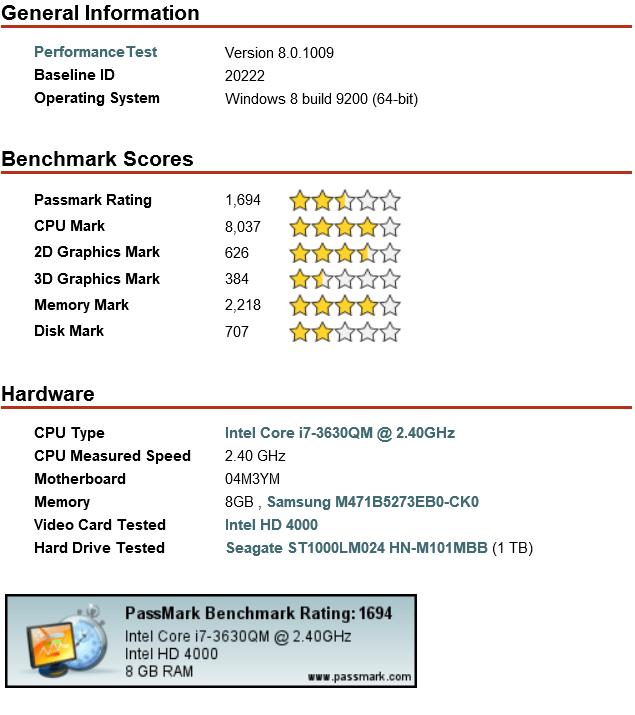 Dell Insprion 17R SE met Intel HD4000 Passmark