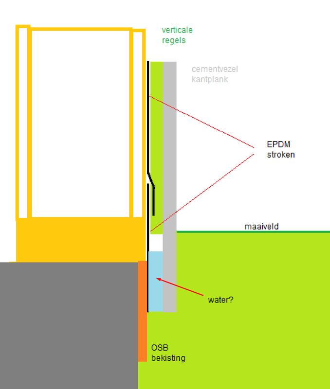 https://tweakers.net/i/B67c4oypqQt_dxx9FOMGB_4BoIQ=/x800/filters:strip_exif()/f/image/6XxMS5zHqCSL6iKd7zIOJ8IT.png?f=fotoalbum_large
