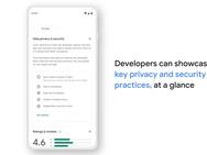 Google Play Store-privacyoverzicht