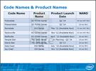 Intel SSD Pro roadmap Q2 2014