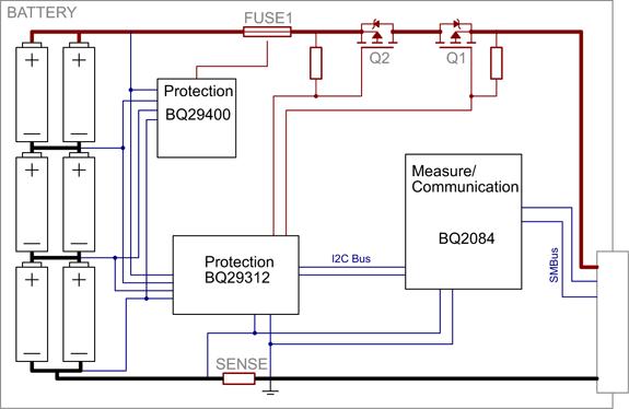 Blokschema van een specifieke HP accu