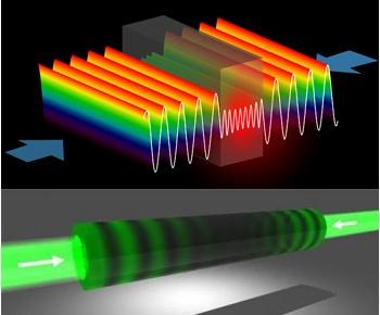 Anti-laser