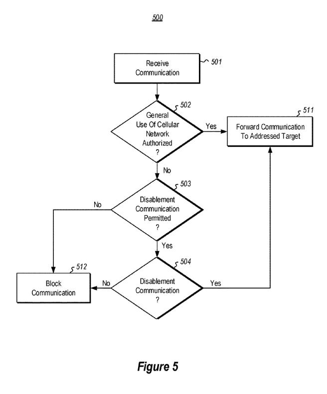 Microsoft patentaanvraag anti-diefstal
