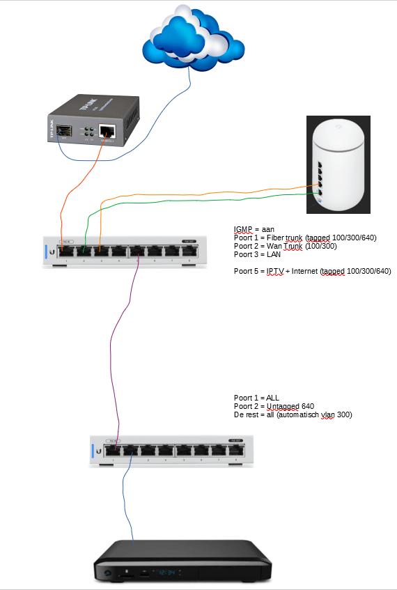 https://tweakers.net/i/BkXfCbzRBZNwI9yZ4muDxG-e0lw=/full-fit-in/4000x4000/filters:no_upscale():fill(white):strip_exif()/f/image/r4k1eiMmAfK6v8aq9FWR3D9M.png?f=user_large