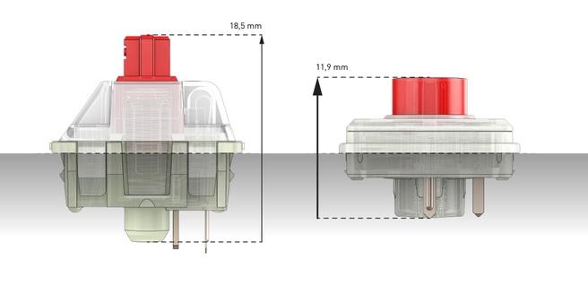 MX Low Profile RGB vergelijking