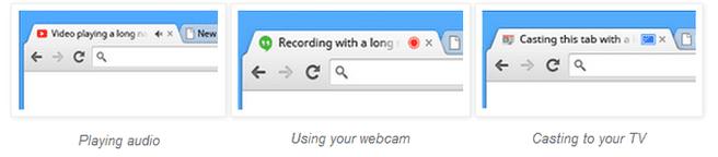 Google Chrome tabs-icons