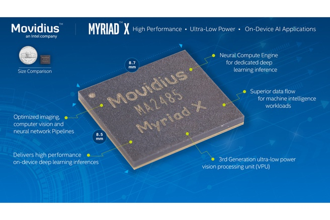 Intel Movidius Myriad X