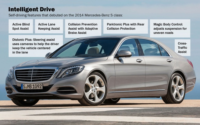 Mercedez-Benz Intelligent Drive