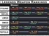 Apex Legends Weapon Chart