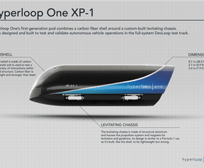 Hyperloop One XP-1