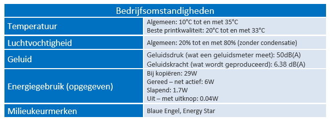 Specificaties bedrijfsomstandigheden