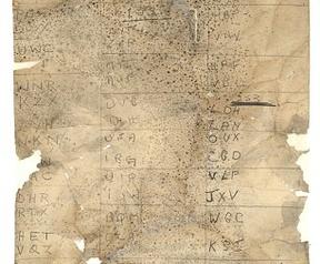 Alan Turing Banbury Sheet Engima aantekeningen