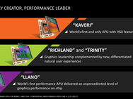 AMD Kaveri laptops slides
