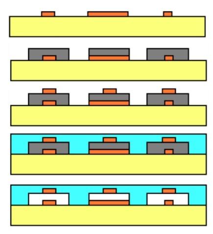Air-gap-lithografie