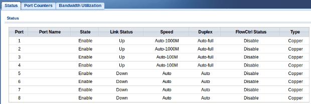 Web configurator - monitor: port