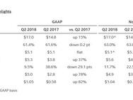 Intel-kwartaalcijfers Q2 2018
