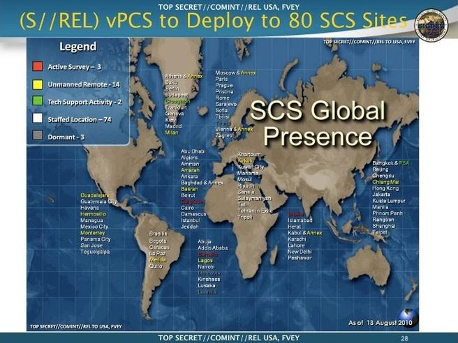 SCS global presence