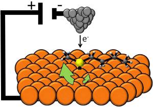 Moleculaire nanomotor