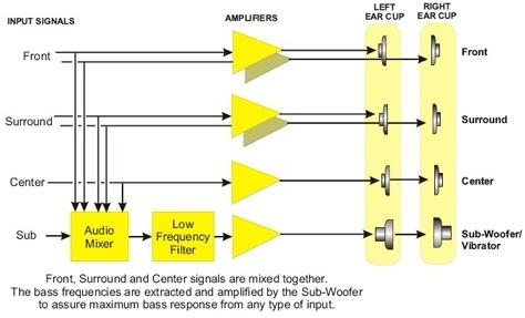 Schematische weergave basomleiding