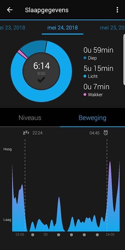 Connect: Overzicht van beweging tijdens de slaap.