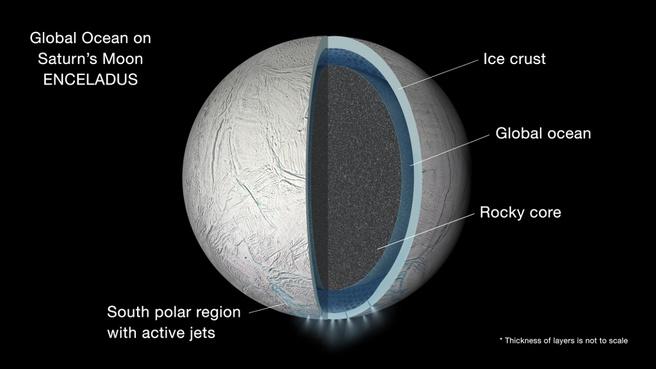 cassini huygens enceladus saturnus