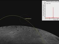 Herontdekking Chandrayaan-1