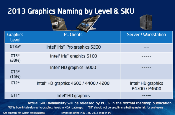 Intel GTx graphics