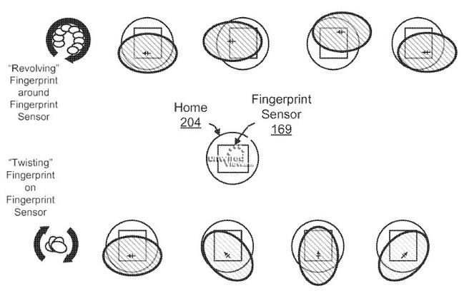 iPhone vingerafdrukscanner patent