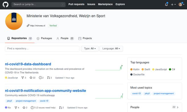 MinVWS GitHub